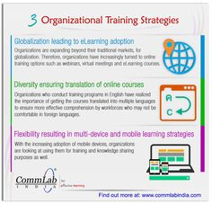 3 Developments that Transformed the Landscape of Corporate #Training - An Infographic