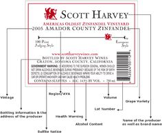 How to read US Wine Labels