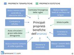sapereconsapore: principali proprietà benefiche dell'ananas...