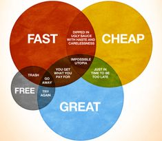 How Would You Like Your Design? /// 20 Interesting Infographics on Design