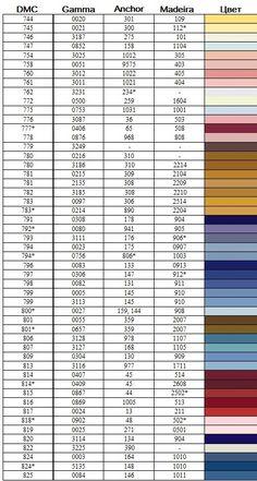 Cross Stitch Floss, Cross Stitch Art, Cross Stitch Embroidery, Cross Stitch Patterns, Dmc Embroidery Floss, Hand Embroidery, Dmc Floss, Color Pallets, Painting Tips
