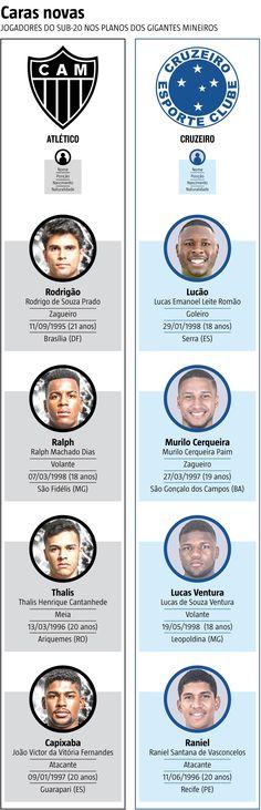 O sonho de todo atleta que atua nas categorias de #base de grandes clubes é chegar à equipe principal, conquistar títulos e dar uma vida melhor aos familiares. Para isso, a garotada treina, se prepara ao longo dos anos para atuar bem nos campeonatos e, quem sabe, alcançar a promoção (18/01/2017) #Futebol #CategoriaDeBase #Atlético #AtléticoMineiro #Galo #Cruzeiro #Revelação #Revelações #Copinha #FlóridaCup #CopaSP #CopaSãoPaulo #Juniores #Juniors #Infográfico #Infografia #HojeEmDia