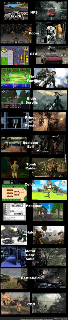 The evolution of video game graphics.