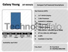 Samsung Galaxy Young - prime indiscrezioni sul nuovo smartphone Android