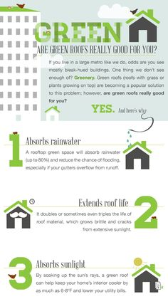 No matter the month, it's never too cold or too early to start planning for major eco-impact. From urban rooftop gardens to living surfaces that help homeowners save on energy costs, here you'll find plenty of ideas for the final (green) frontier: the green roof.