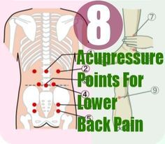 low back pain - Google Search