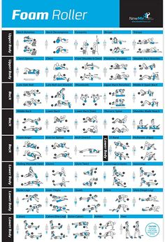 NewMe Fitness Laminated Foam Roller Poster for Home or Gym :: Illustrated Guide with 40 Self Myofascial Release Exercises for Improved Recovery & Performance, for Men & Women Gym Workout Chart, Gym Workout Tips, Fun Workouts, At Home Workouts, Foam Roller Stretches, Roller Workout, Flexibility Workout, Flexibility Stretches, Stretching