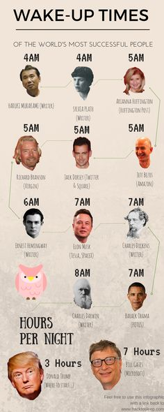 The morning routines of the world's most successful and creative people