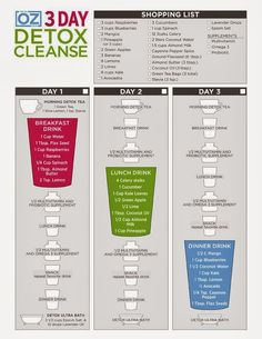 Lisa Mende Design: Tomorrow is a Big Day! 3 Day Cleanse & Cleanse Options In Charlotte,NC
