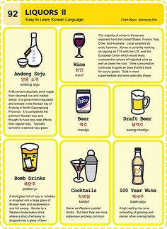 South Koreans are world's biggest drinkers (by a large margin) Chad Meyer and Moon-Jung Kim EasytoLearnKorean.com An Illustrated Guide to Korean