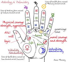 "Palmistry or Cheiromancy: The lore dates palmistry to the ancient Egyptians, Chaldeans, Sumerians and Babylonians. The ""written"" eastern (Vedic) references date to approx. 2000 BCE and the western references to Aristotle 384-322 BCE. The term Chiromancy is based on the Greek word cheir = hand and mancy=divination. There are two more forms for the base word –gnomy and –ology, which were perhaps adapted to make it less of a divination and more of a study. ☾☆ ☽* ° ♥ ˚ℒℴѵℯ cjf"