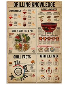 Grilling Tips, Grilling Recipes, Cooking Tips, Cooking Recipes, Fire Cooking, Great Recipes, Favorite Recipes, Smoke Grill, Chicken Steak