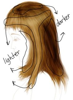 How I draw hair in Photoshop - Worth1000 Tutorials