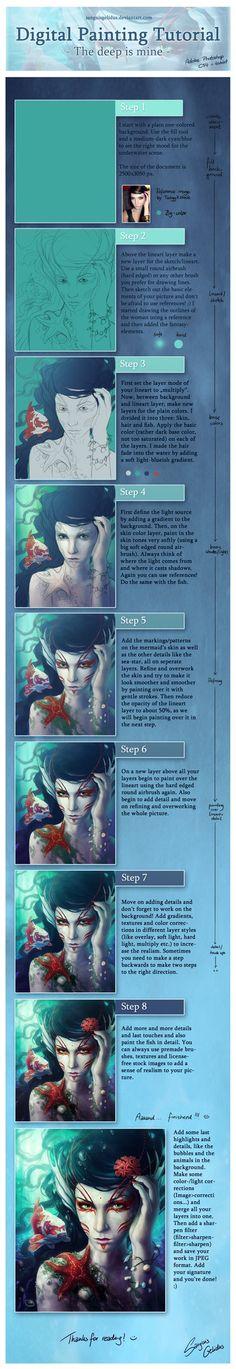 digital painting in photoshop tutorial pdf