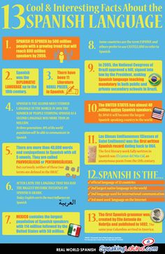 13 Cool and Interesting Facts About the Spanish Language: Infographic and Posters #LearnSpanish #SpanishTeachers #Posters
