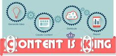 Survey: 89 Percent Of Companies Using Content Marketing Say It Works | OysterConnect.com