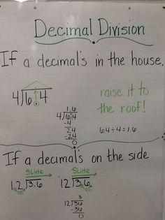 Math Geek: Grade Math Anchor Charts Colorful charts to remember math rules! Math Strategies, Math Resources, Math Activities, Math Tips, Math Games, Division Strategies, Math Teacher, Math Classroom, Teaching Math