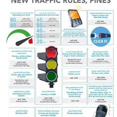 #Motorists let's avoid #fines and drive safely #charterkey #bestprice #uae