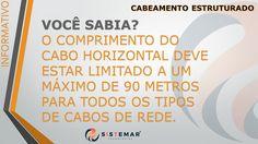 Sistemar Tecnologias Esta precisando de ajuda?  Para maiores informações sobre cabeamento estruturado entre em contato : http://www.sistemar.com.br/