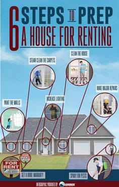 Want to rent out your home? Here's Landmark's 6 steps to prep a house for renting infographic!
