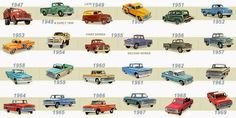 Chevrolet Truck Identification Guide