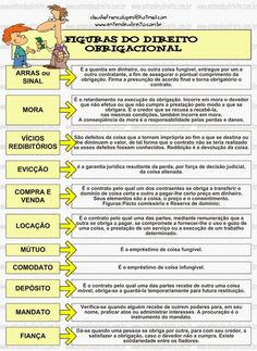 21 best direito images on pinterest notebook learning and school figuras direito obrigacional fandeluxe Choice Image