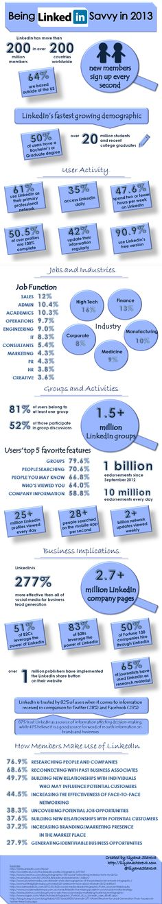 Being Linkedin savvy in 2013 #infographic