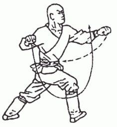 Martial, Shotokan Karate Kata, Health, Martial Arts Techniques, Health Care, Salud
