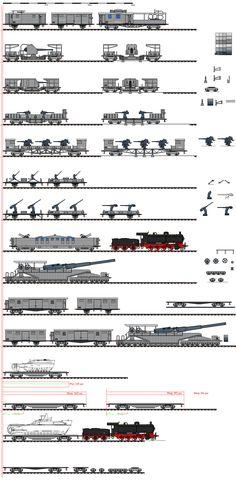 War tra in Airborne Army, Railway Gun, Rail Car, Military Weapons, Military Pins, Military Equipment, German Army, Panzer, Armored Vehicles