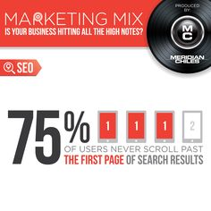 Search engine optimization can make or break your company in the online world. To optimize your digital marketing, your products and services should be RIDICULOUSLY easy to find. Make sure your business consistently ranks on the first page of your customers' search engine results. To enhance your SEO, contact Meridian-Chiles today!  The full infographic can be found here: http://bit.ly/1eA1fe8