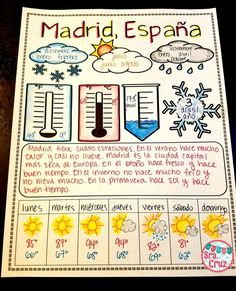 El Tiempo Spanish Weather Research Project For this project students research the weather in one of the Spanish-speaking cities around the world. Students use the template to record the following information: -coldest months -warmest months -rainiest mon