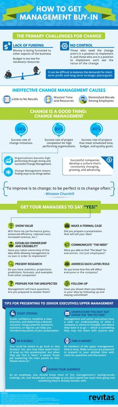 How to Implement Change Initiatives Through Upper Management