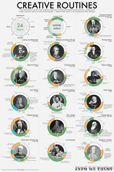 The%20scheduling%20habits%20of%20some%20of%20the%20world%u2019s%20most%20brilliant%20people