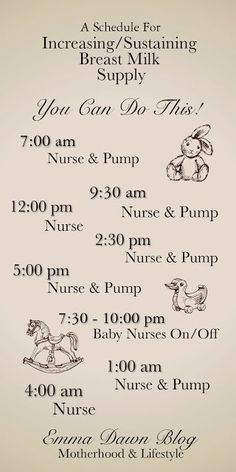 SCHEDULE FOR INCREASING MILK PRODUCTION
