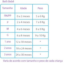 Znalezione obrazy dla zapytania tabela de medidas bebe Baby Clothes Patterns, Clothing Patterns, Beth Bebe, Baby Shoes, Kid Outfits, Knit Baby Patterns, Measurement Chart, Tables, Shoe Pattern