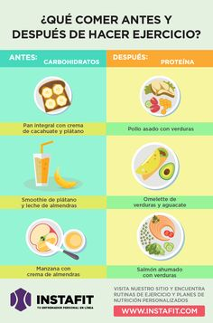 ¿Qué comer antes y después de hacer ejercicio? What to eat before and after exercising? Plus Related Post Fitness Girls for motivation 31 Amazing Strength Training Workouts That Will Bu. The Back Program for Urgent Art Of Designing Gym Interiors Proper Nutrition, Nutrition Tips, Fitness Nutrition, Health And Nutrition, Nutrition Education, Nutrition Tracker, Complete Nutrition, Animal Nutrition, Proper Diet