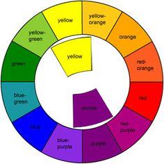Wheel-complementary-yellowblue