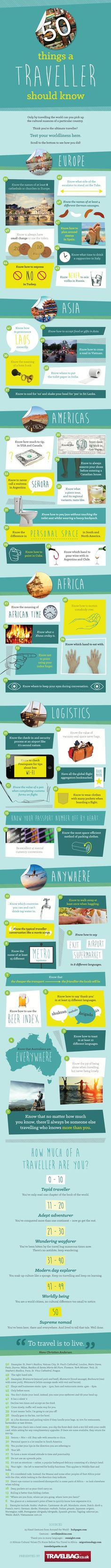 50 choses que tout voyageur devrait savoir