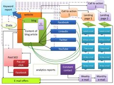 marketing strategy template matrix png 960 720 infographics