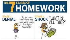 The 7 Stages of Homework