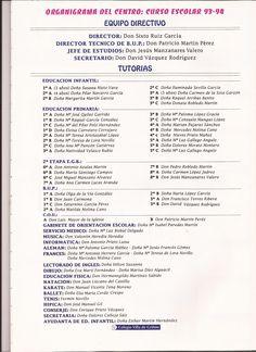 Organigrama 1994-95