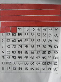 Could make the size of floor hundreds chart .Place Value - using hundreds chart to help students understand tens and ones Math Strategies, Math Resources, Math Activities, Math Games, Math School, Second Grade Math, Grade 2, Math Intervention, Hundreds Chart