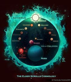 Elder Scrolls Cosmology There are a lot of mistakes in this Pin with the lore but it has some correct info also.