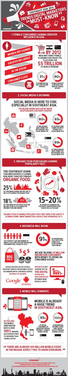 Trends Digital Marketers Must Know in 2014 for Southeast Asia [Infographic] #digitalmarketing