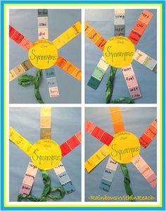 RainbowsWithinReach: Bulletin Boards in Elementary School English Bulletin Boards, School Bulletin Boards, Too Cool For School, School Stuff, Writer Workshop, Word Study, Classroom Decor, Teaching Kids, Language Arts
