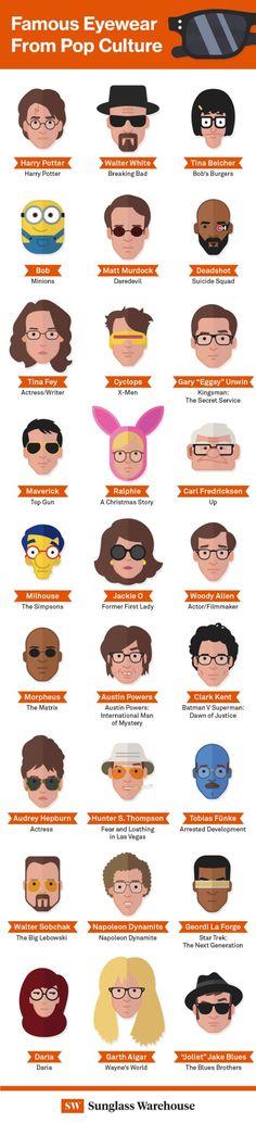 Infografía Formas de gafas y lentes de sol de famosos personajes de la cultura pop