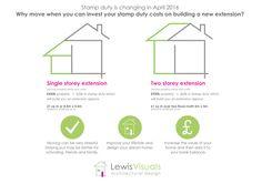 Lewis Visuals architectural design