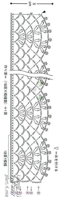 Barrado de Crochet