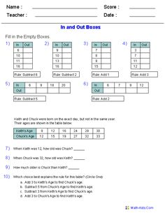 Nice These function table worksheets and In and Out Boxes will give students practice puting the outputs for different rules and equations in Function Table Worksheets 3rd Grade Words, Sixth Grade Math, Fourth Grade Math, Math Fractions, Maths Algebra, Calculus, Graphing Worksheets, Teacher Worksheets, Math Patterns