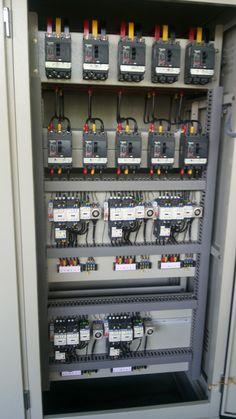 Panel TR